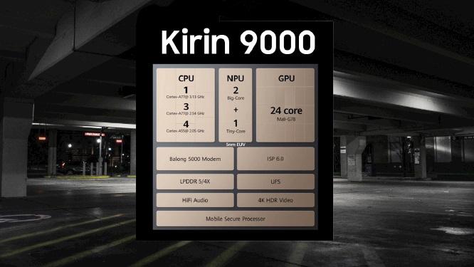 exynos 2100 vs kirin 9000